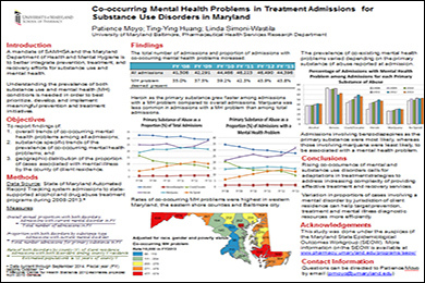 Co-occurring Mental Health Problems in Treatment Admissions for Substance Use Disorders in Maryland